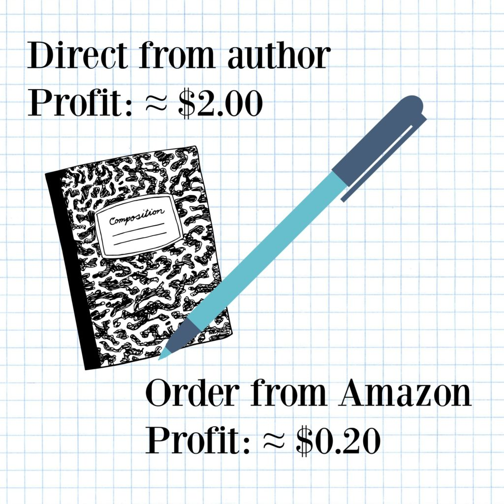 Order direct from author